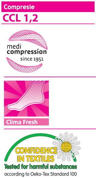 MEDIVEN_Duomed_Ciorapi_compresivi_Compresie_Donis.ro
