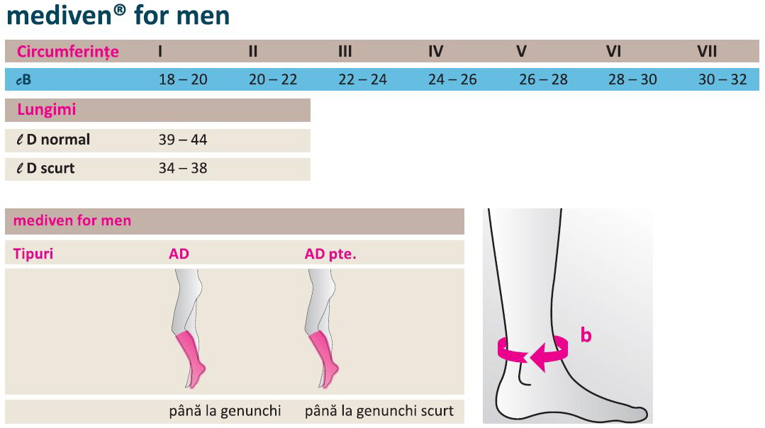 CIORAPI COMPRESIVI mediven men Germania sosete barbati, ciorapi medicali anatomici cl.1,2, premiu IF, Marimea pantofilor: 39-46.