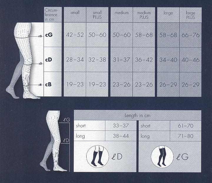 Top Fine Select - ciorapi medicali compresivi